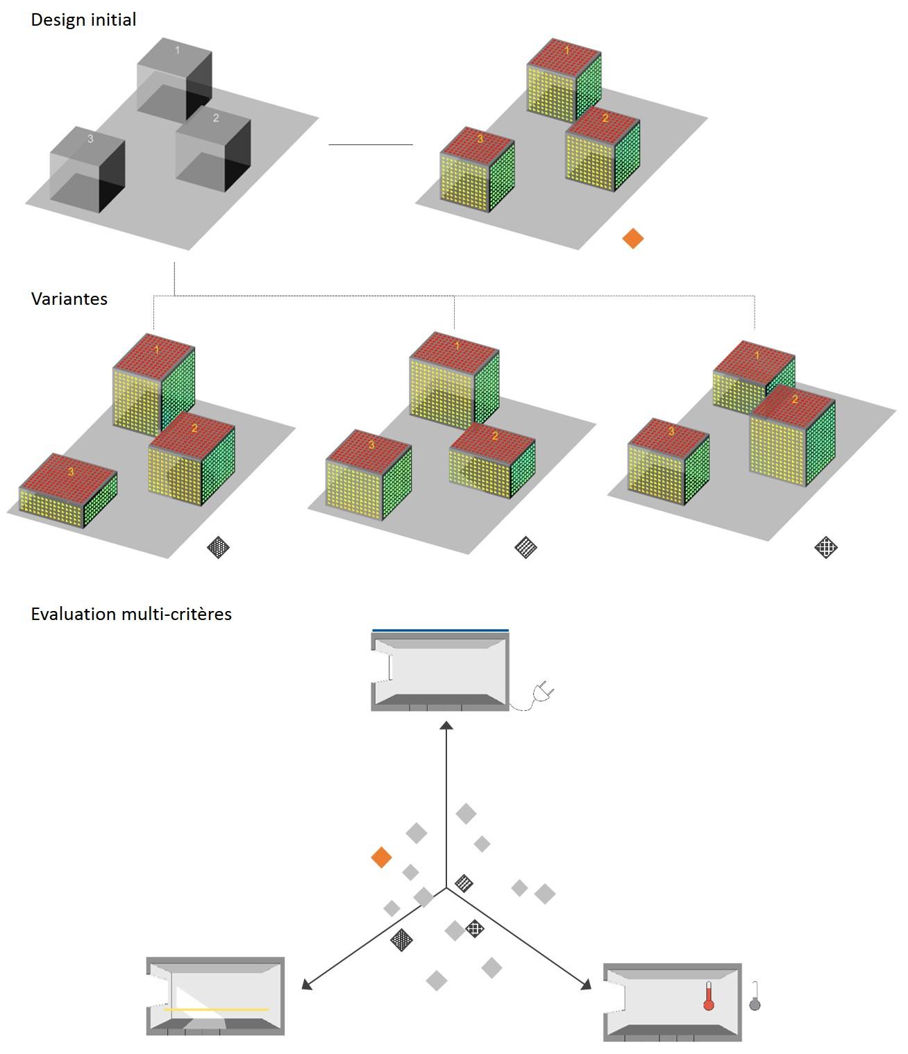 Urbansolve workshops